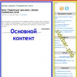 Настройка шаблона WordPress (структура php)