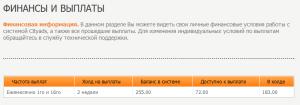 cityads finance