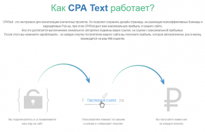 монетизация контента CPAtext