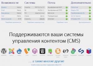 хостинг для сайтов Gigahost