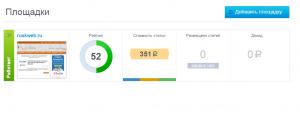 рейтинг сайта вебартекс как повысить