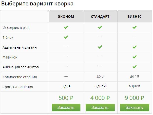 таблица заказа сайта